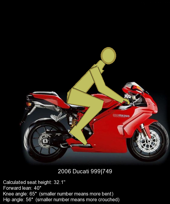 Enjoyable How To Turn A 999 Into A Sport Classic Page 4 Ducati Forum Pdpeps Interior Chair Design Pdpepsorg