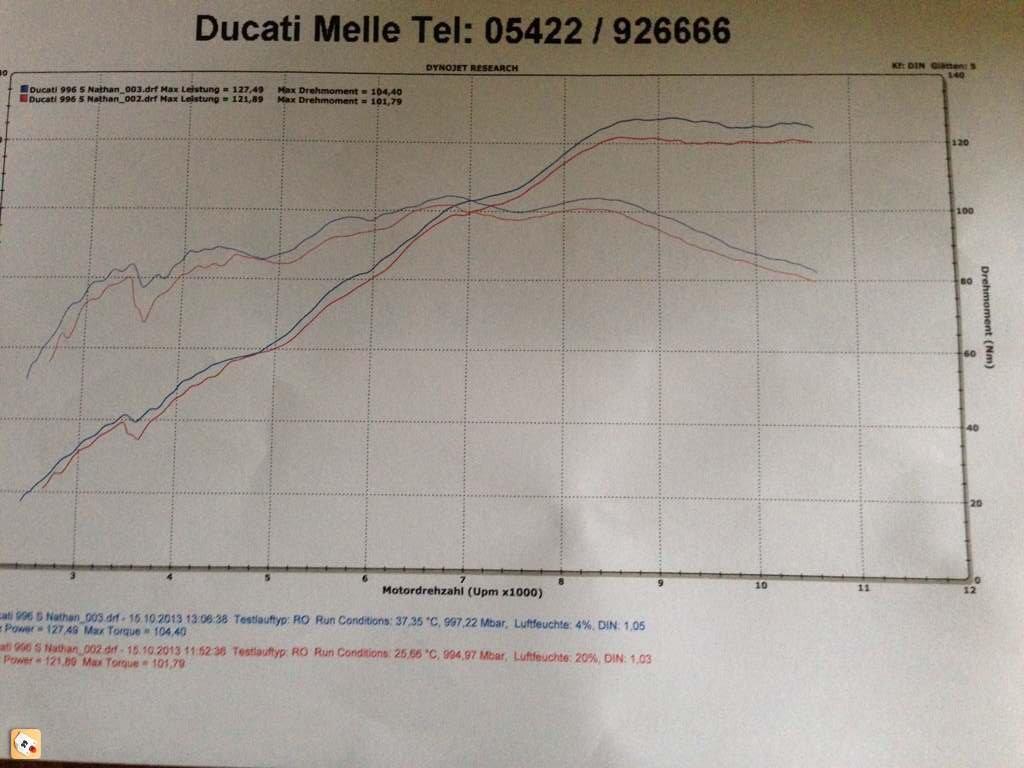 996s dyno chart.jpg