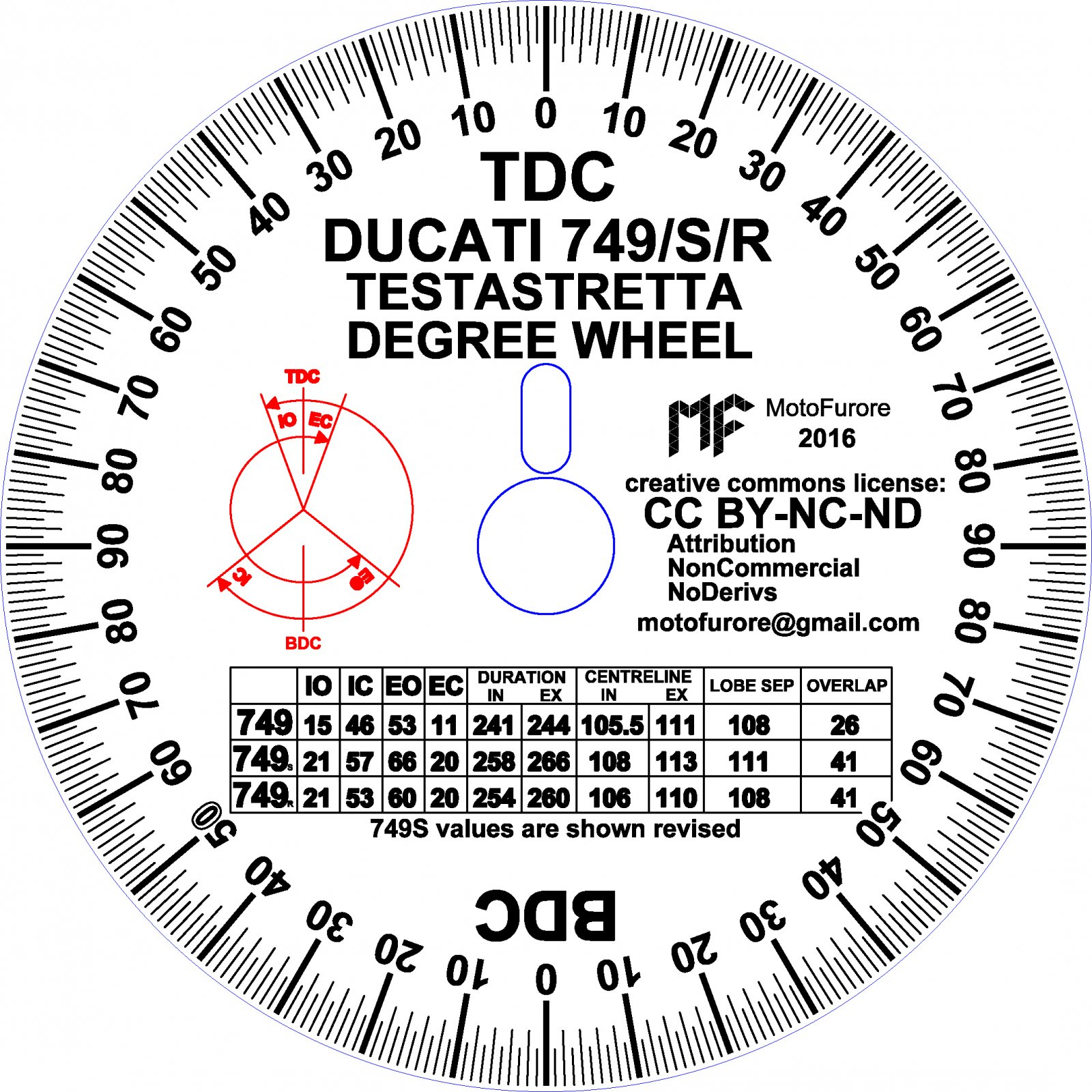 Ducati Timing Degree Wheel