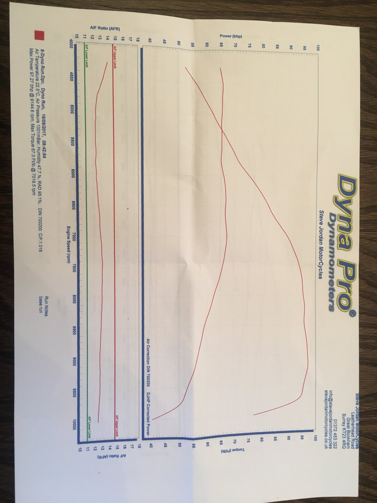 Dyno Run Ducati SuperSport S 1.JPG