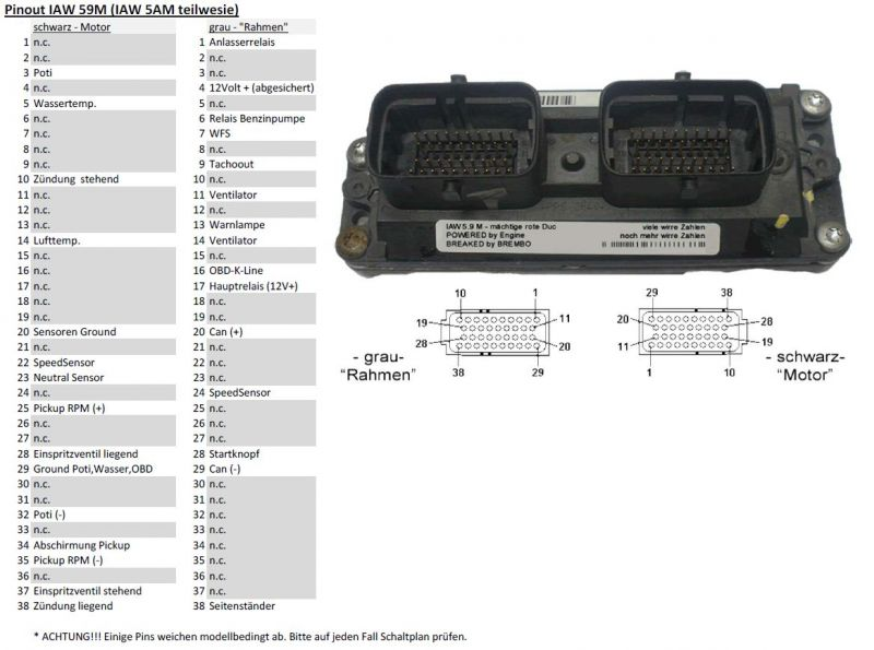Ducati 848 Ecu Wiring Diagram - Schematic Diagrams