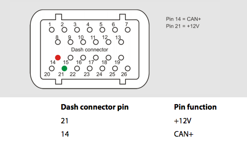 Wiring Diagram 1098 1198 Dash Ducati Forum