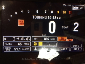 Multistrada Clocks
